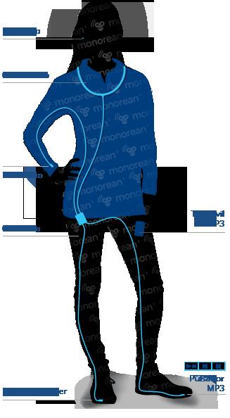 Esquema de instalación de pinganillo monorean monorean Pro