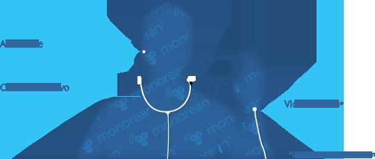 Come si installa il micro auricolare invisibile per esami Monorean schema corpo