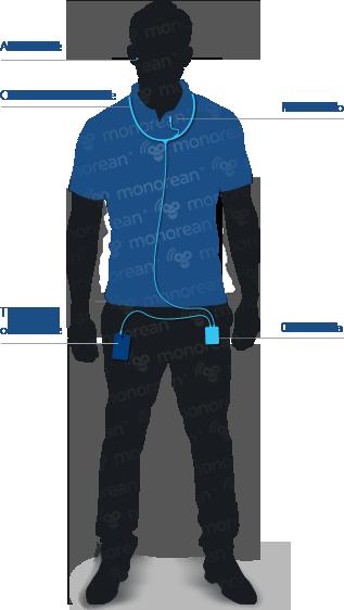 Montaggio del monorean tiny per copiare agli esami con dispositivo Bluetooth